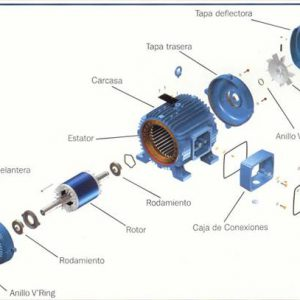 Repuesto de motores y generadores